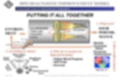 HPO Model.jpg