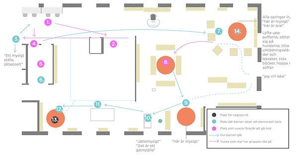 Fokus grupp B WS2 flow copy.jpg