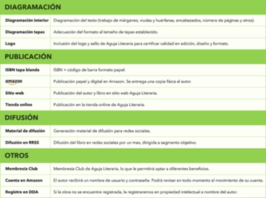 Tabla_servicios_básicos_verde.png