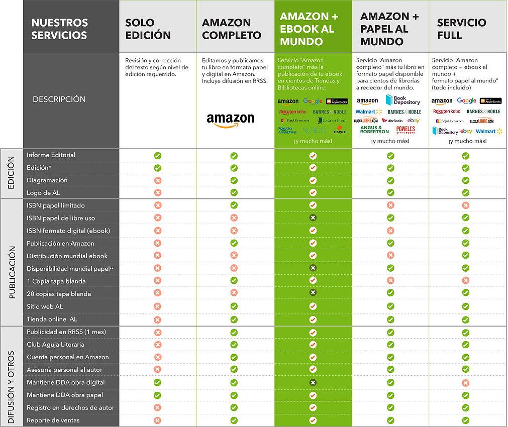 Listado servicios_v12-01.jpg