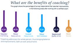 coaching_statistics