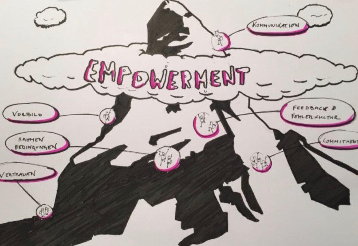 Führungskraft-Empowerment