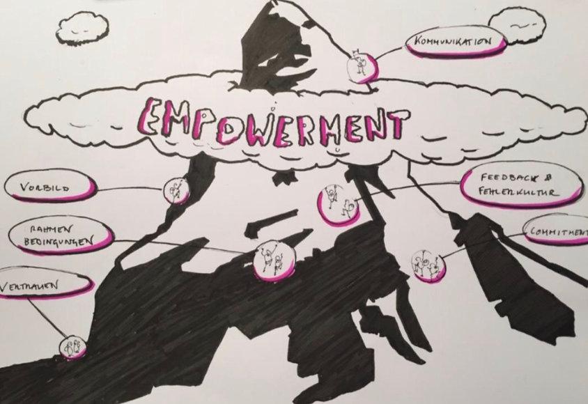 Empowerment_edited.jpg
