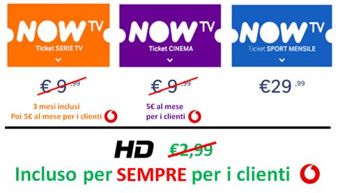 Personalizzazione acchetti Vodafone TV
