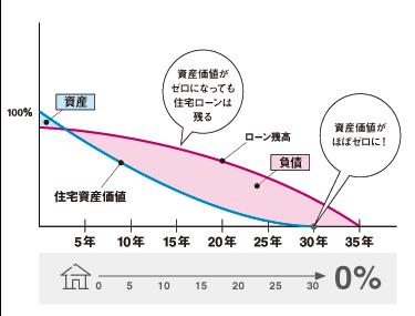 shisan_graph.png