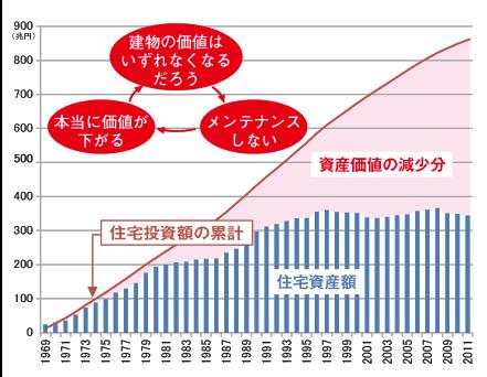 japan_graph.png