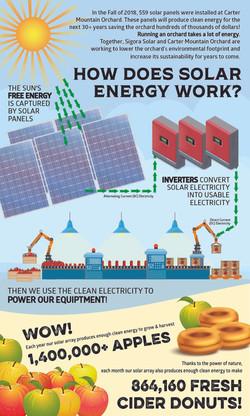 How-Does-Solar-Energy-Work-Graphic.jpg