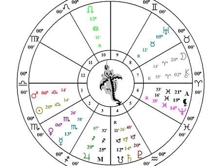 Full Moon in Aries Forecast