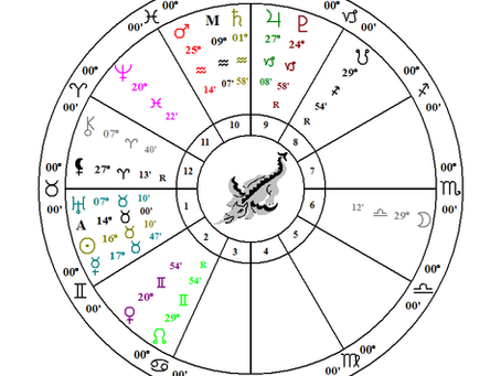Energy Shift 5/6/20 - 1/20/22 Gemini/Sagittarius Air/Fire Dragon energy!