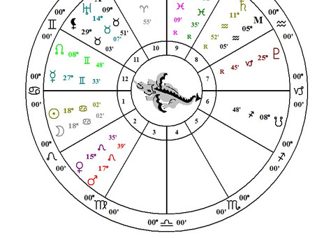 New Moon Forecast in Cancer