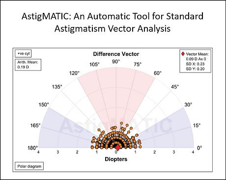 AstigMATIC_software.png
