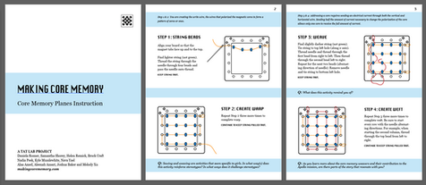 First few pages of the Memory Planes Instruction