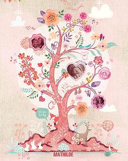 arbre de vie personnalisé cadeau naissance enfant tenture murale dskamala  sophie desplat