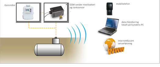 GSM telemetri (2).png