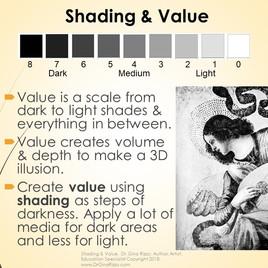 Shading Basics