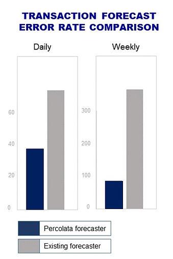 drugstore chart.jpg