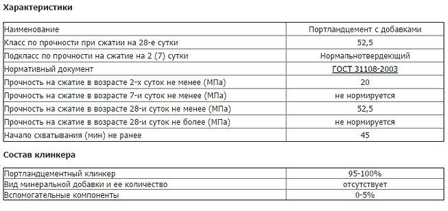 ЦЕМ I 52,5Н