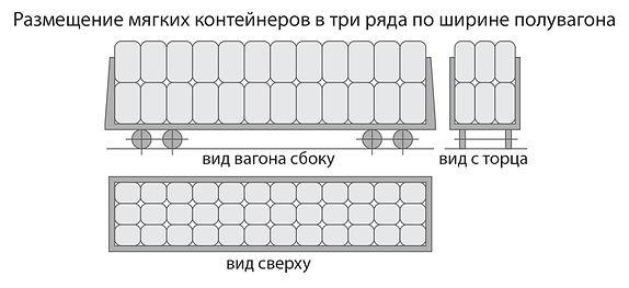 Схема погрузки МКР
