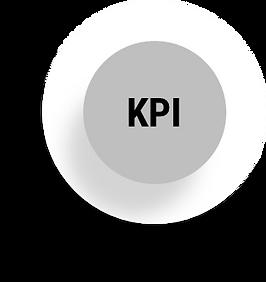 KPI.png