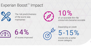 Increase your FICO® Score* Instantly For FREE - EXPERIAN BOOST !
