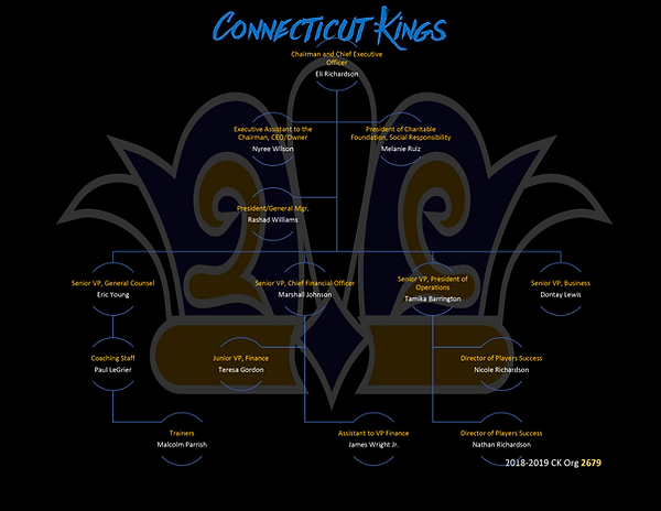 Kings Front Org Chart.png