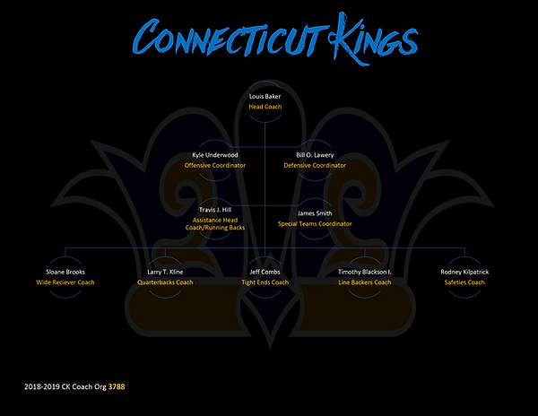 Kings Coach Org Chart  (1).png