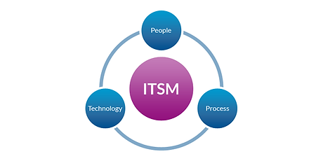 itsm-people-process-technology.png