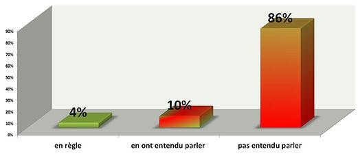 Graphique_Médiation_des_litiges.JPG
