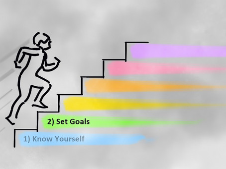 SIX STEPS TO THE JOB YOU WANT Step 2: Set goals