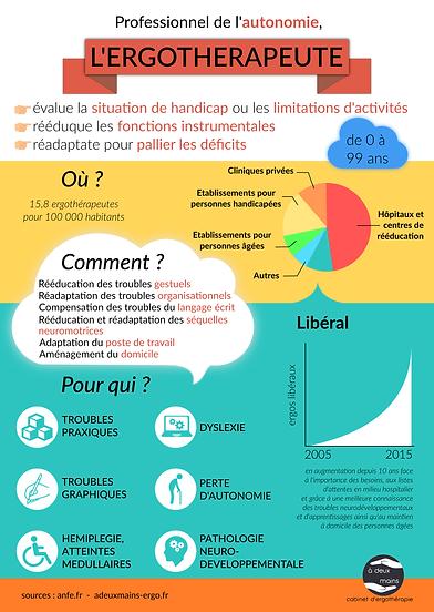 infographie-ergothérapie-0.3.4.png