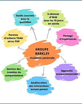 Groupe%20Barkley-2_edited.jpg