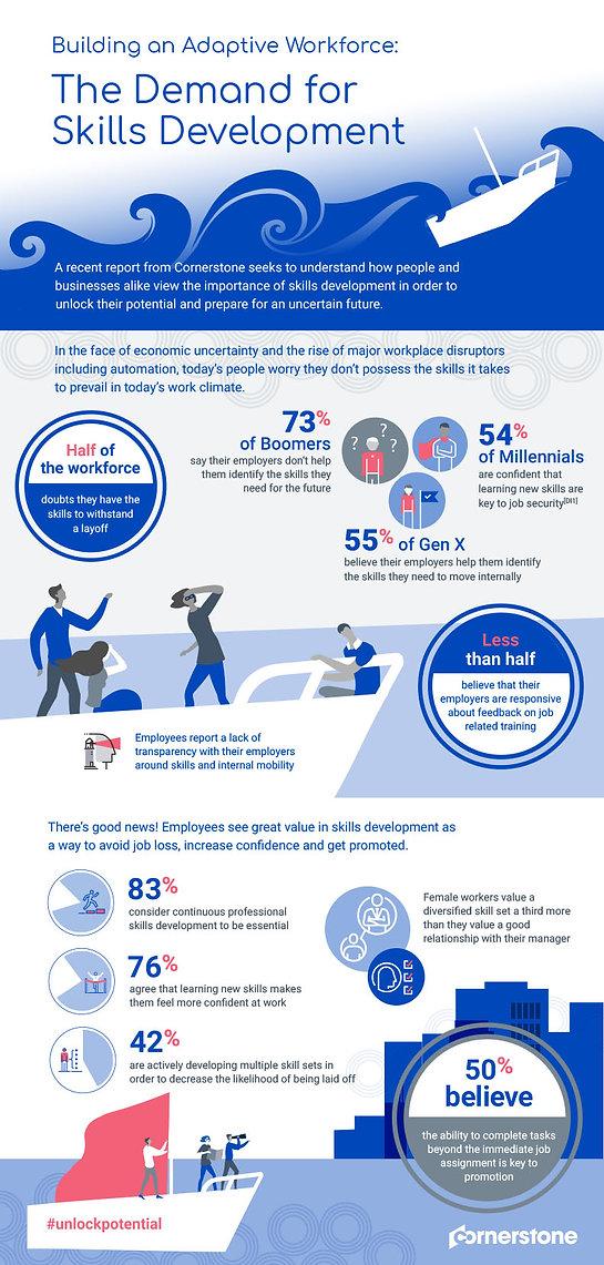 Infographic_Fall_PR_Survey_MC_Final3.jpg