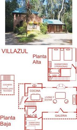 Plano Villazul