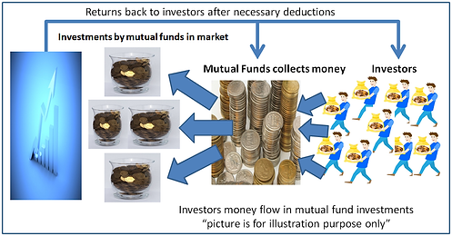 money flow in mutual funds.png