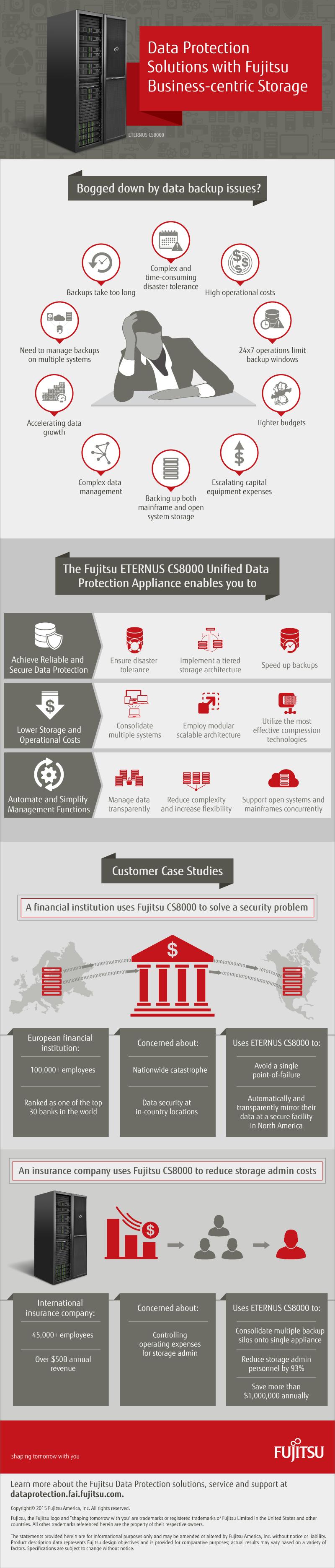 Fujitsu Data Protection