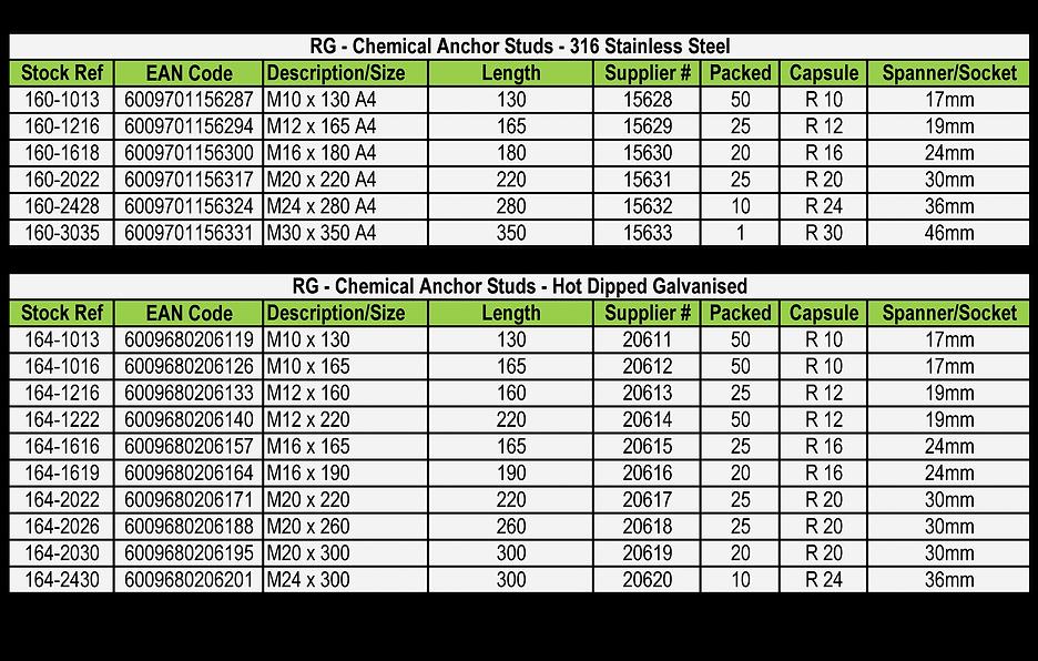 Chemicals UPAT P29 en P30 P3.png