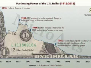 What happens when a form of Currency is not Tied to any Asset?