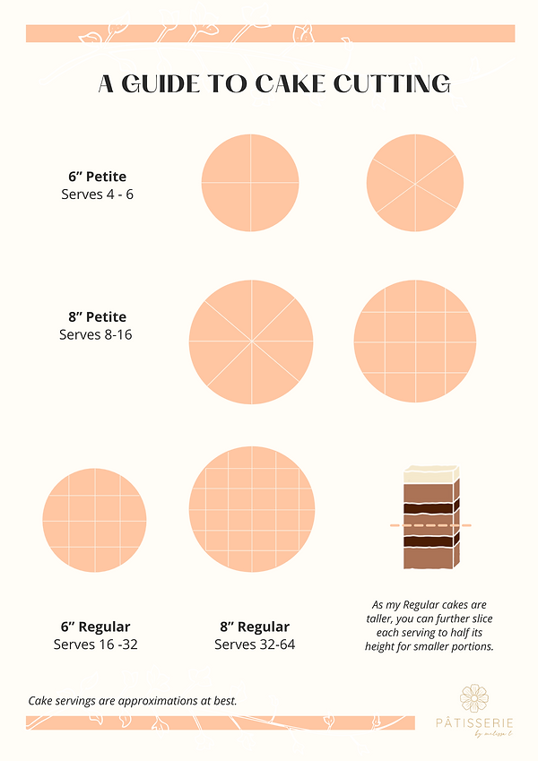 Cake Cutting Guide-2.png