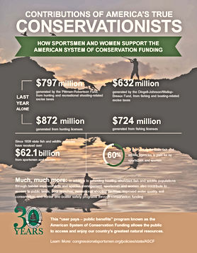 National_Conservationist_Infographic_201