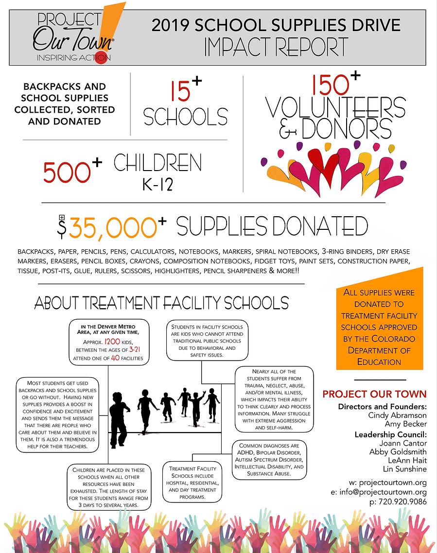 POT 2019 School Supply Drive Impact Repo
