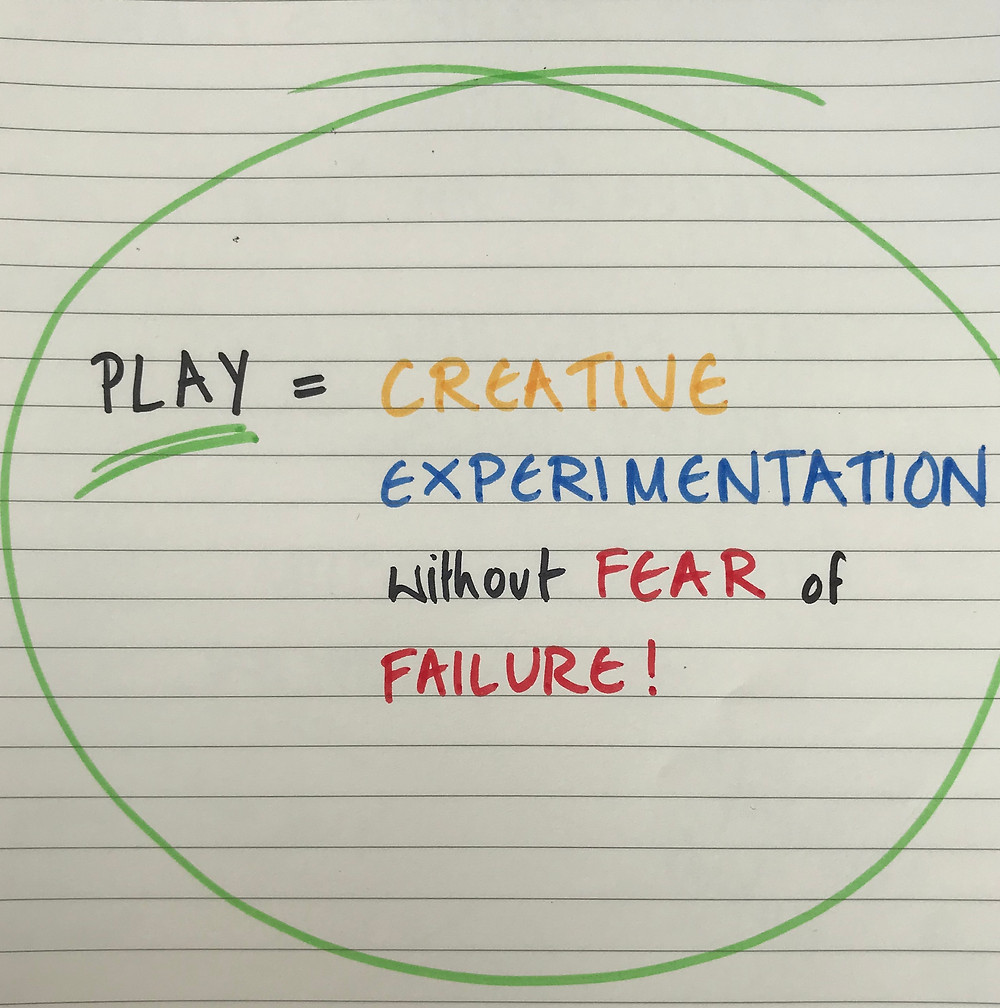 play = creative experimentation without fear of failure!