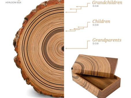 Handcrafted Family Tree Box by Edward Johnson