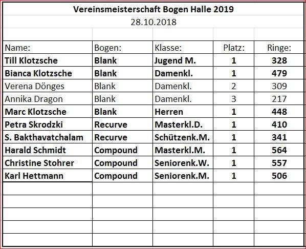 VM BOGEN HALLE 2019+.JPG
