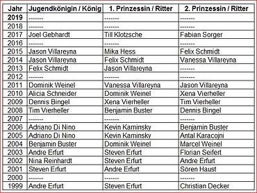 Liste 99-2019 Jugend.JPG