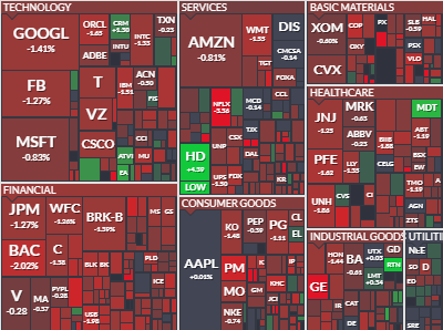 O que vale a pena ver no mercado internacional?