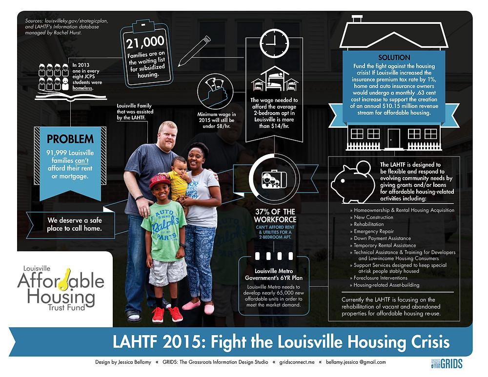 FactSheets-AHTF-infographics.jpg