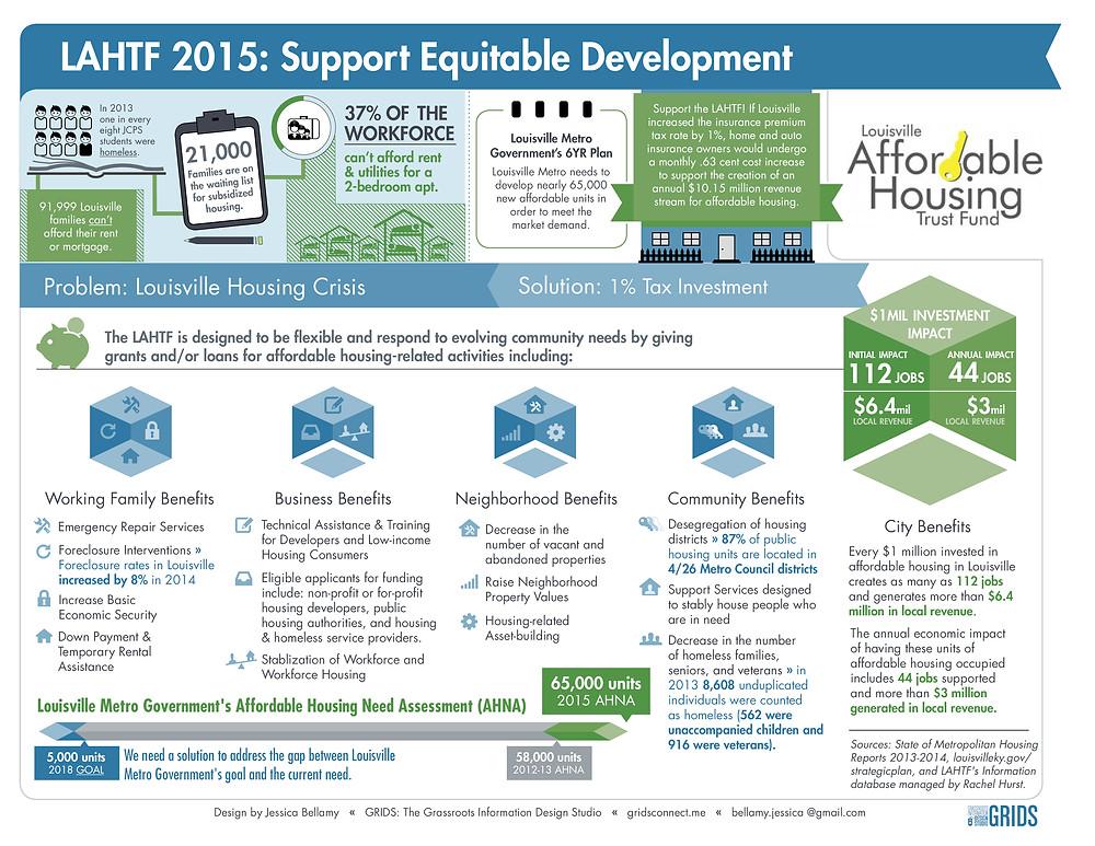 FactSheets-AHTF-infographics2.jpg