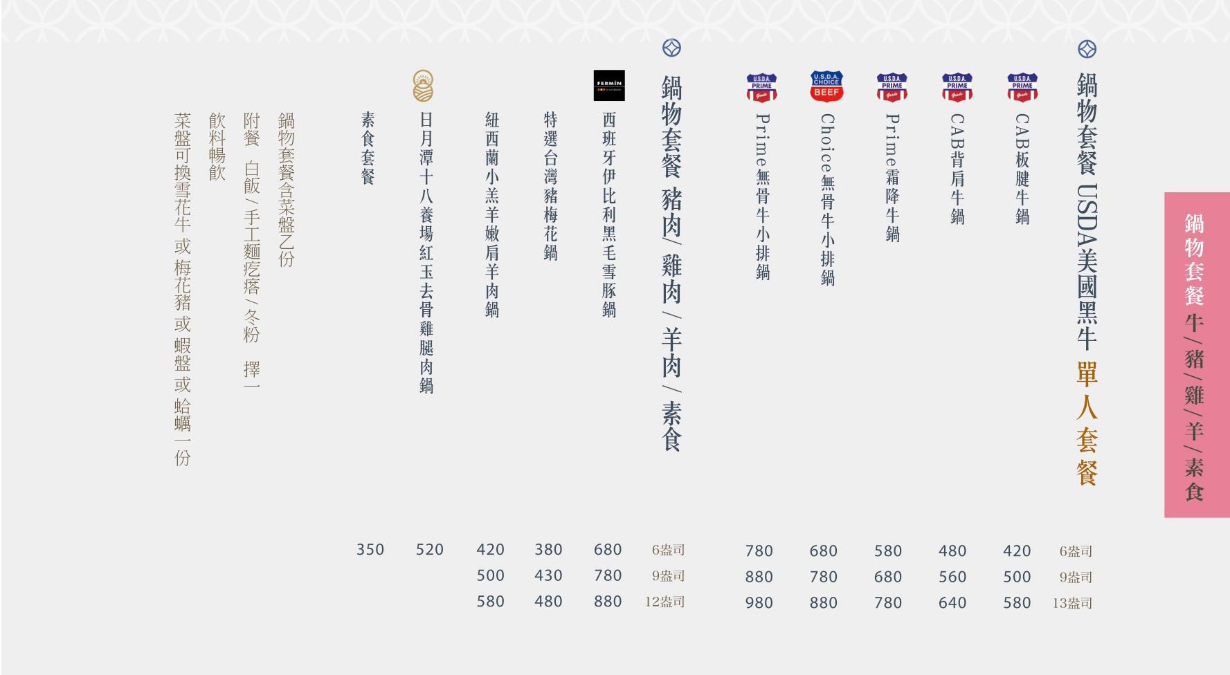 花花世界鍋物 MENU P14 (2019-12).jpg