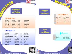 Résultats & Agenda Sportif SCM de la semaine