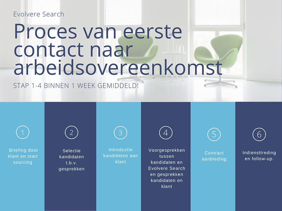 Evolvere Search_ Opdrachtgevers contact